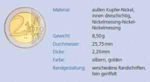 Technische Spezifikationen von 2 Euro-Münzen (Kursmünzen und Gedenkmünzen)