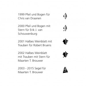 Münzmeisterzeichen auf den Euro-Kursmünzen der Niederlande 1999 bis 2015