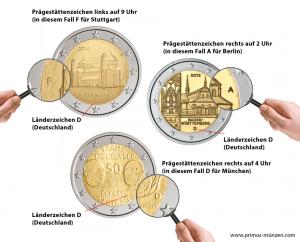 Praegestaettenzeichen-Infografik-BRD-2-Euro-Primus-Muenzen